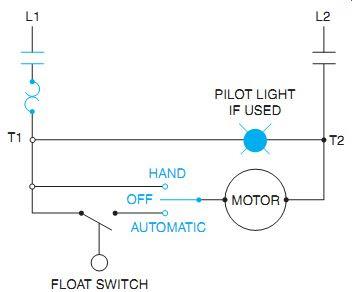 Fractional Integral Horsepower Manual Motor Starters