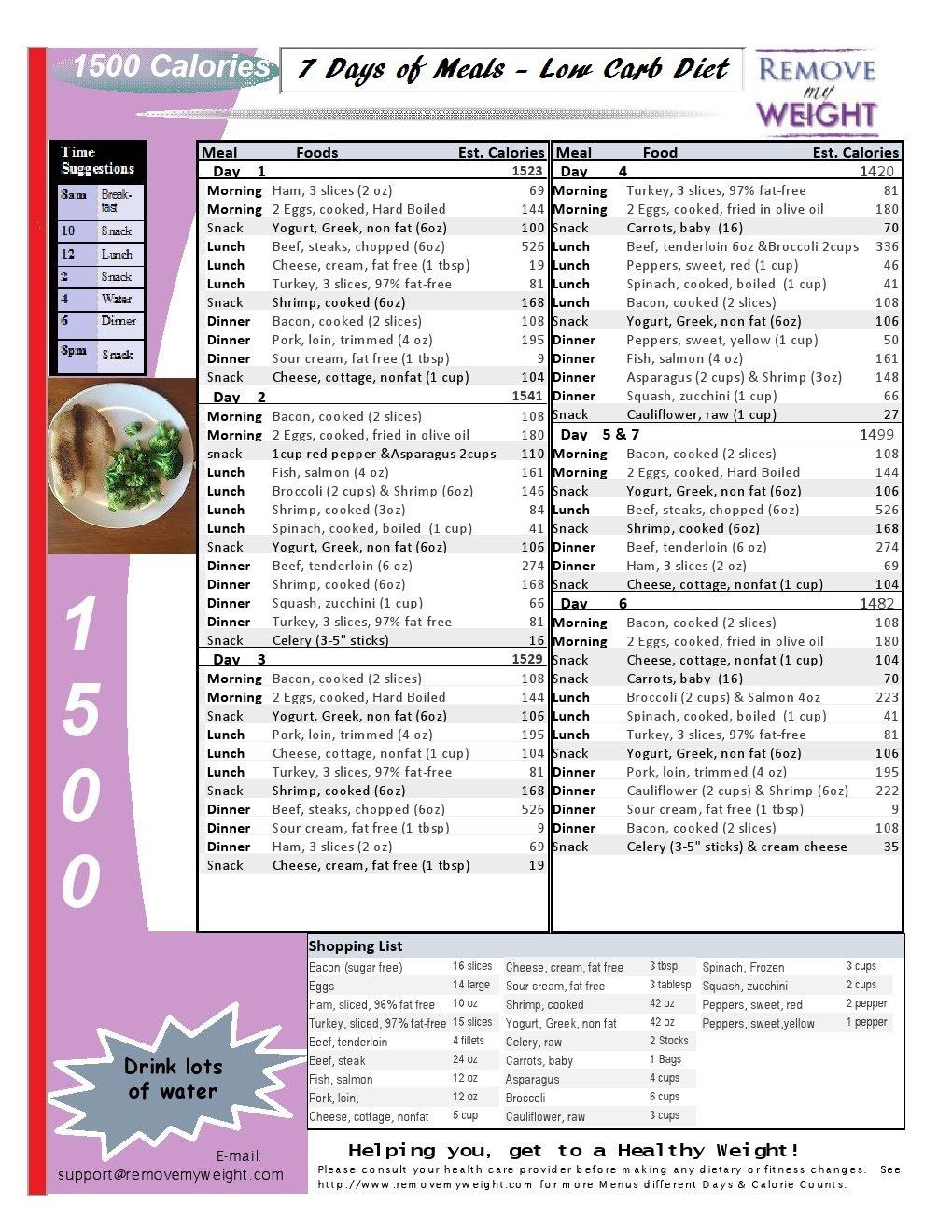 Printable Low Carb Diet: 1 Week -1500 Calorie Menu Plan ...