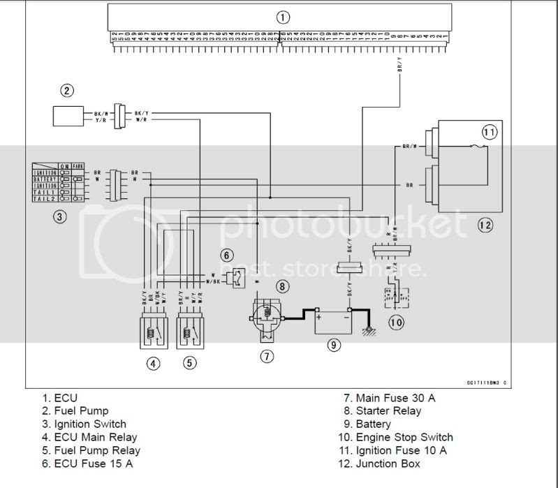 Wiring Diagram Zx6r 2003