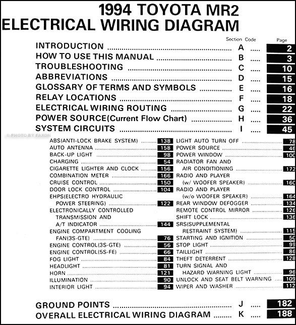 Diagram In Pictures Database 1994 Toyota Mr2 Wiring Diagram Original Just Download Or Read Diagram Original Walter Iwersen Design Onyxum Com