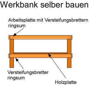 Werkbank selber bauen Anleitung