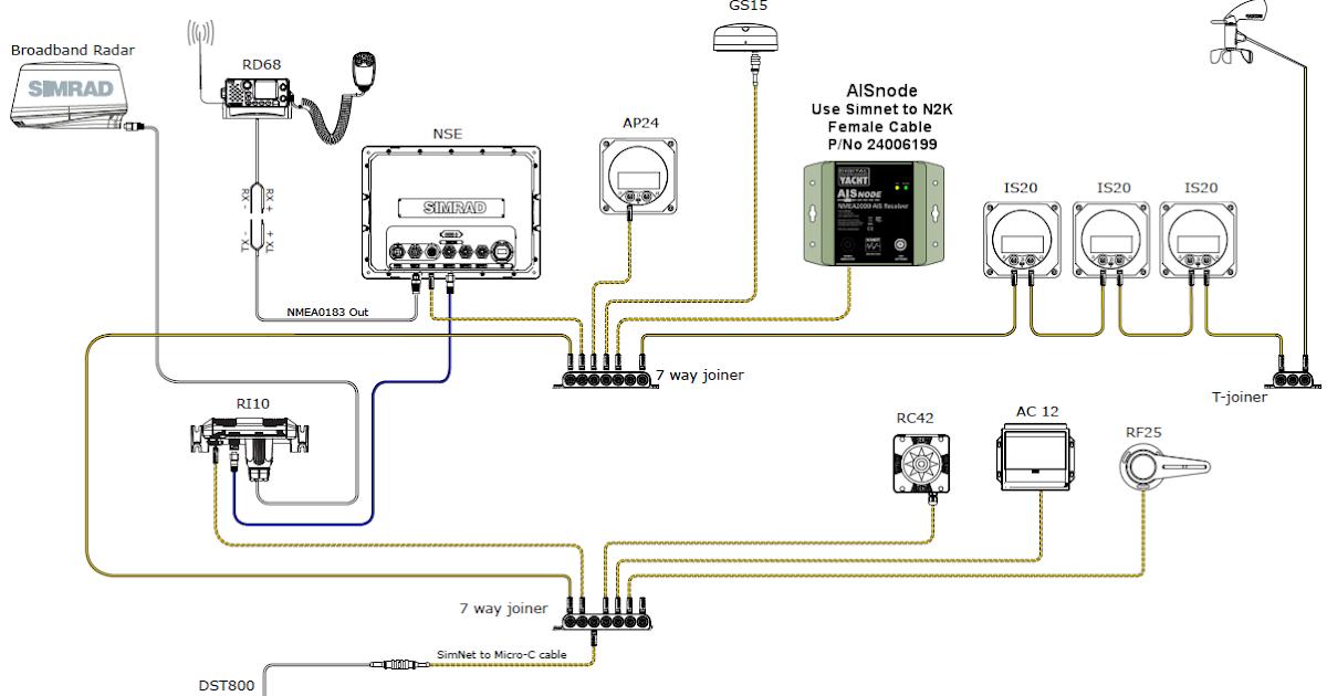 Boat Wiring Diagram Dual Batteries
