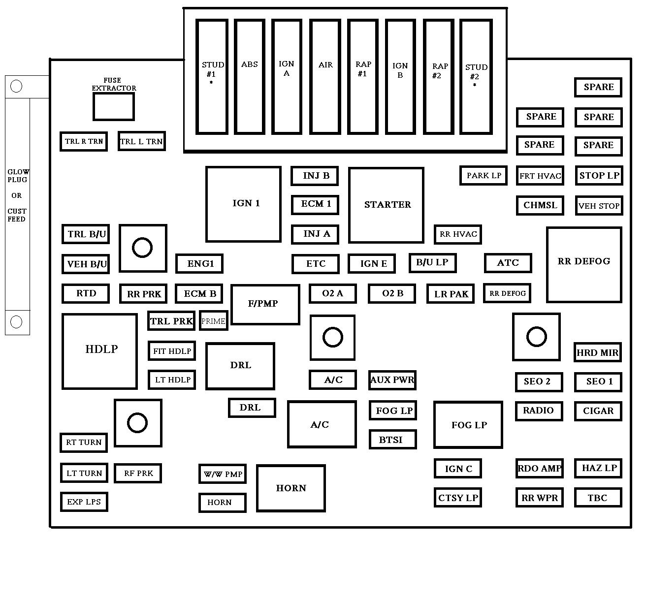 2002 Chevy Silverado Z71 Fuse Diagram Wiring Diagram Brain Cable C Brain Cable C Piuconzero It