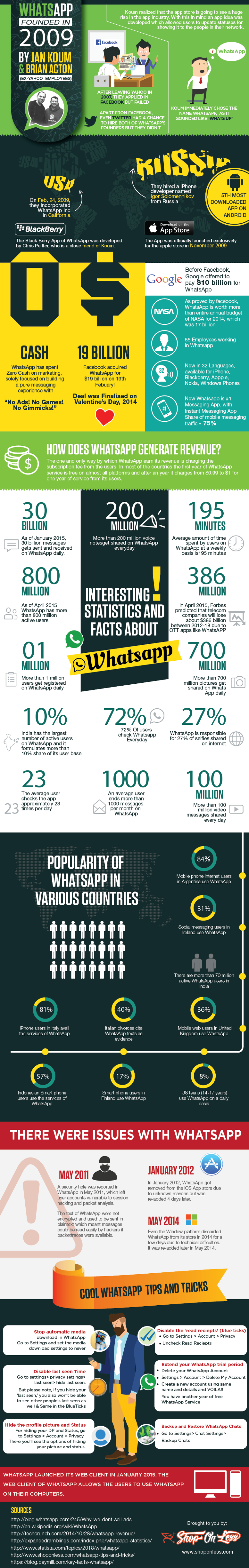 47+ Interesting Facts & Stats About WhatsApp