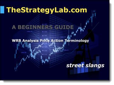 TheStrategyLab wrbtrader street slangs