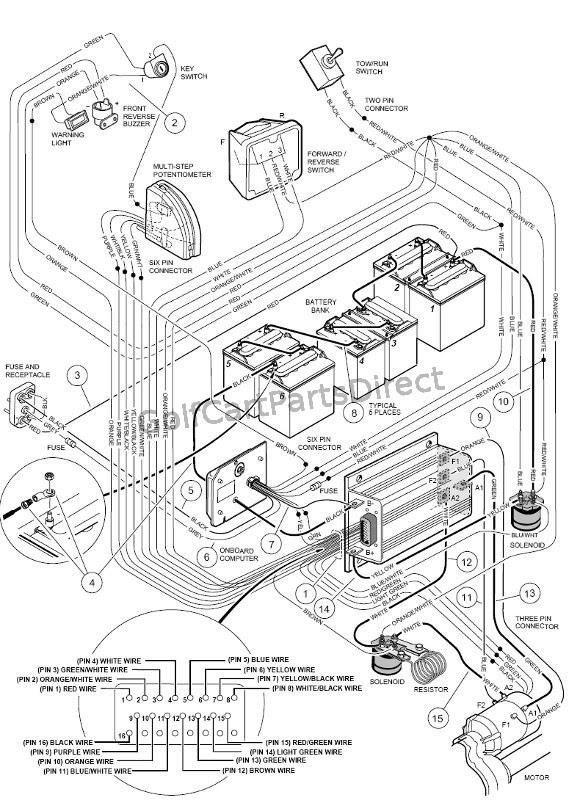 Diagram Gas Powered Club Car Wiring Diagram Full Version Hd Quality Wiring Diagram Diagramlemusg Jodenjoy It