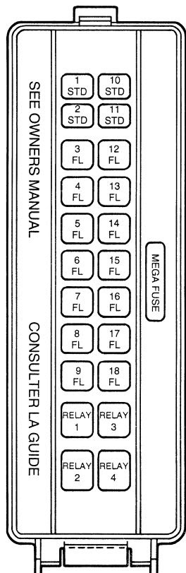 Fuse Box 1993 Mercury Cougar Wiring Diagram Schema Name Energy Name Energy Atmosphereconcept It