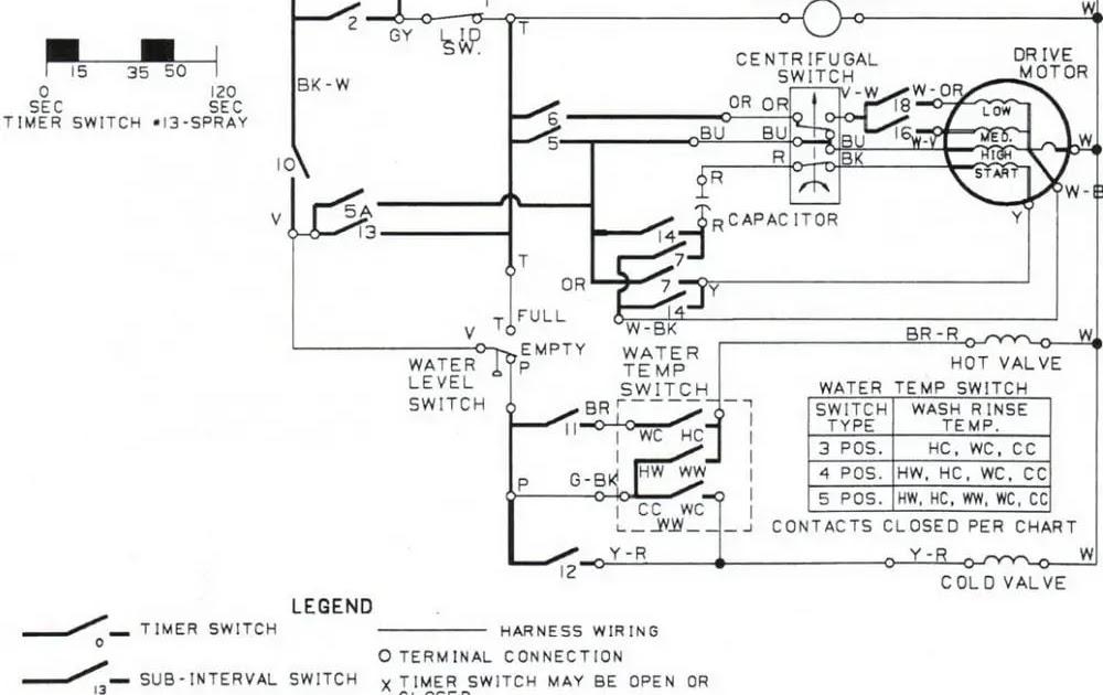 Dryer Door Switch Wiring Diagram from lh5.googleusercontent.com