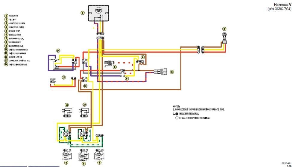 Polaris Sportsman 500 Wiring Diagram Pdf
