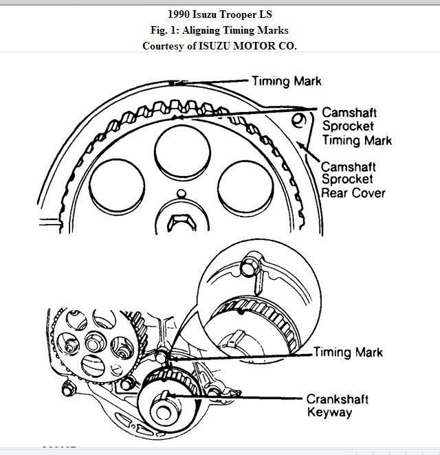 1996 Isuzu Trooper Engine Diagram - Wiring Diagram