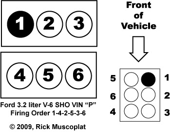 1996 Acura On Ford 3 2 V 6 Firing Order And Diagram Rick S Free Auto