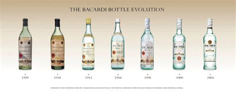 BACARDI: Then and Now   in the Mix Magazine