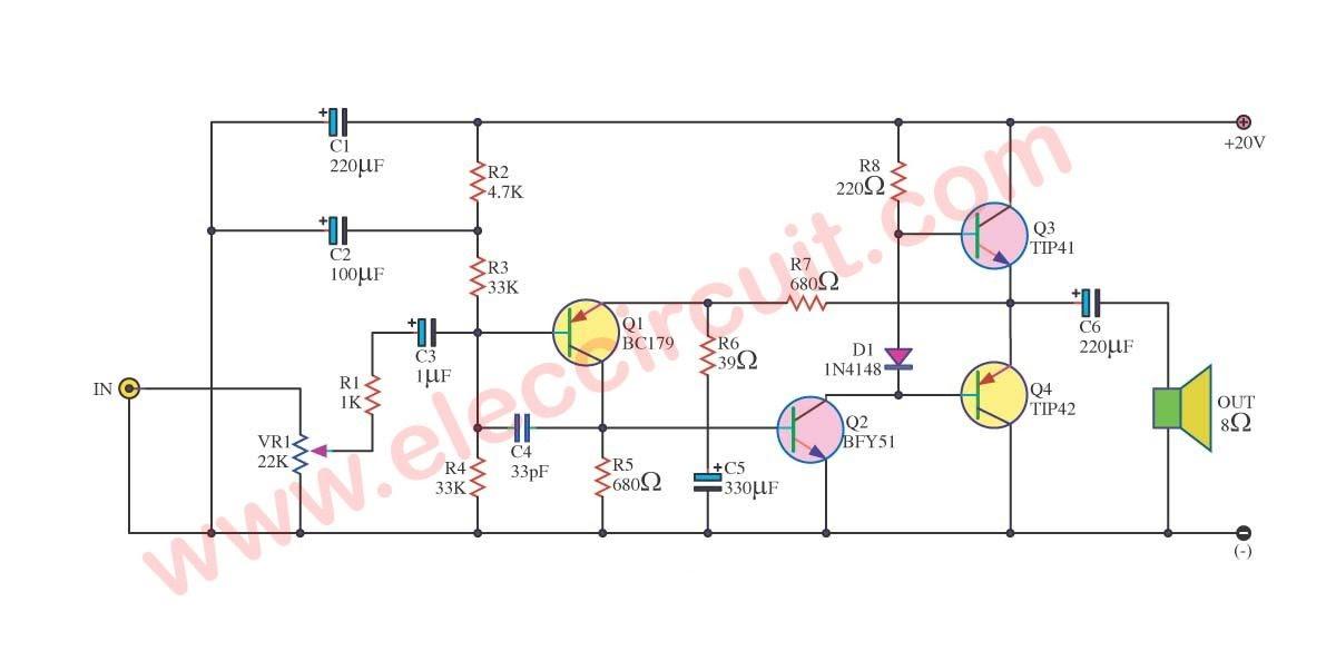Pcb Layout Tip41 Tip42 Amplifier Circuit