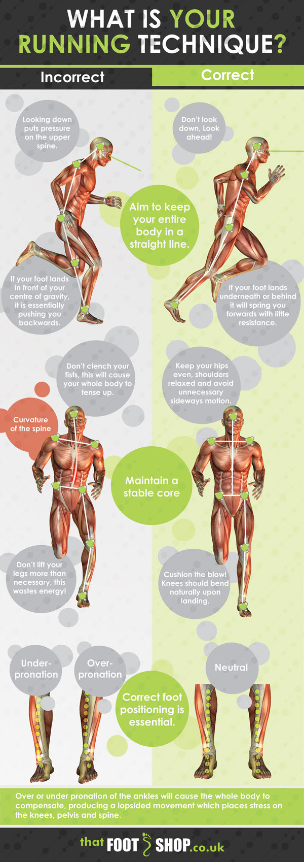 Infographic: What is Your Running Technique? #infographic