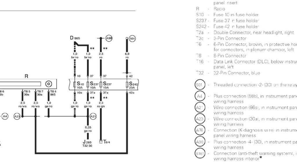 Wiring Harness Vw Jetta