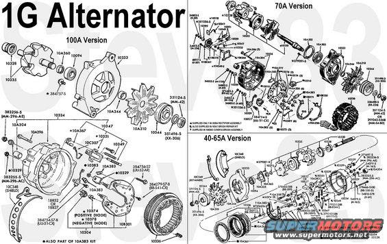 diagram] 1978 ford 1g alternator diagram full version hd quality alternator  diagram - alarmdiagram.fabricelefevreinstitut.fr  fabrice lefevre institut