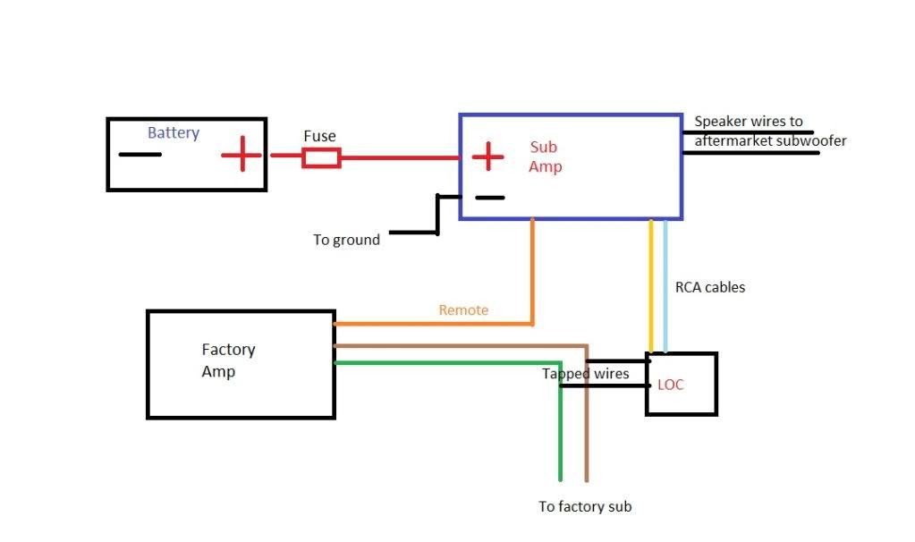 32 Scosche Line Out Converter Wiring Diagram - Free Wiring Diagram SourceFree Wiring Diagram Source