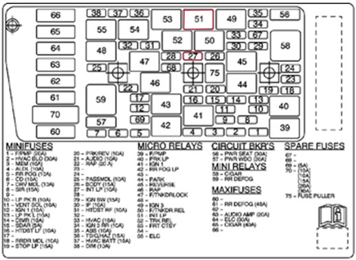 2001 Intrigue Fuse Box Wiring Diagram Crop Data B Crop Data B Disnar It