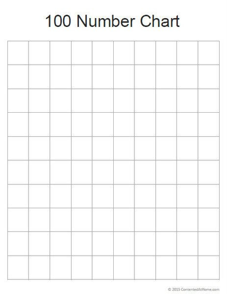 Free Math Printable: Blank 100 Number Chart   Charts, Math and ...