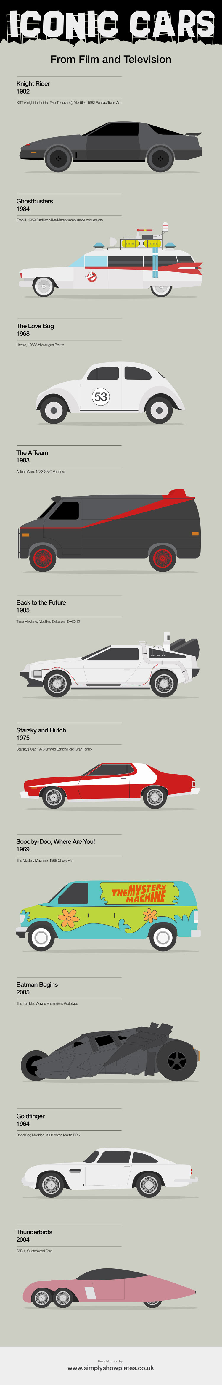 Infographic: Iconic Cars From Film And Television #infographic