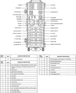 1999 Lincoln Continental Fuse Box Diagram - Wiring Diagram ...