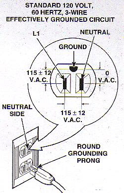 Three Prong Plug Wiring Diagram 110 64 C10 Wiring Diagram Color Begeboy Wiring Diagram Source