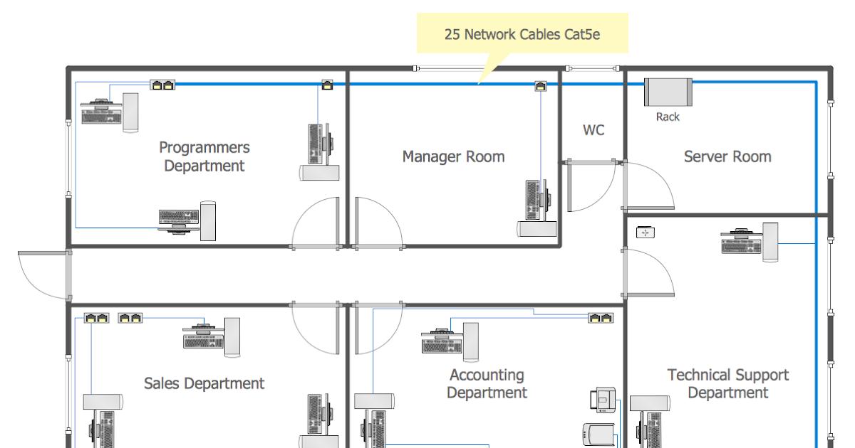 Visio Wiring Diagram Template