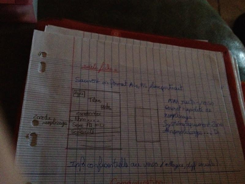 Exemple Note De Synthèse Bts Sp3s - Exemple de Groupes