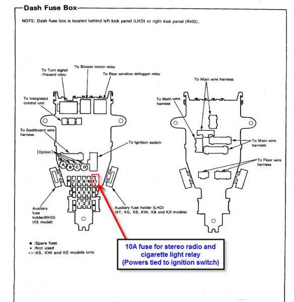 Honda Accord 1992 Lighter socket fuse - Honda-Tech