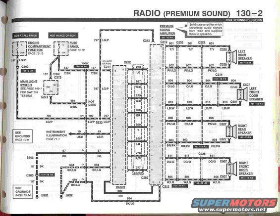 1995 F250 Radio Wiring Diagram 70cc Chinese Atv Wiring Diagram Bosecar Toyota Tps Jeanjaures37 Fr