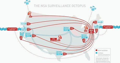 National Security Agency octupus conducts widespread surveillance of people in the United States and around the world. The US Senate recently gave broader authority to the state to carry out spying. by Pan-African News Wire File Photos