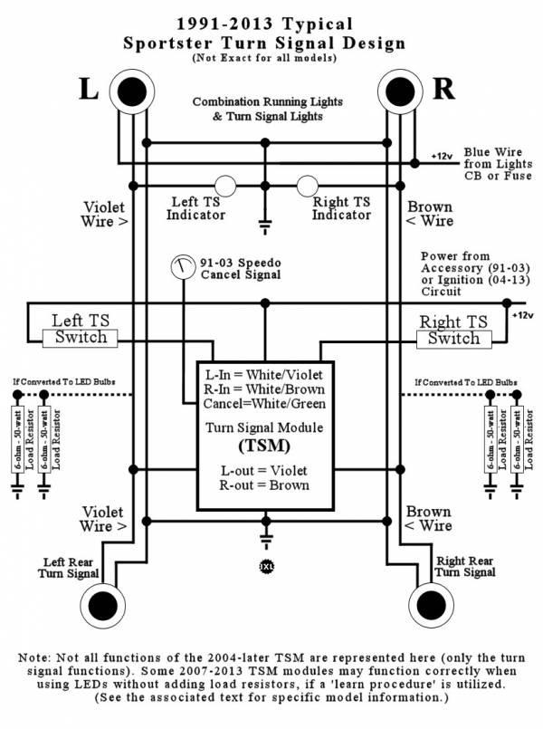 Badlands 1995 Harley Turn Signal Wiring Diagram 1997 Ford Taurus Fuse Box Wiring Diagram Schematics