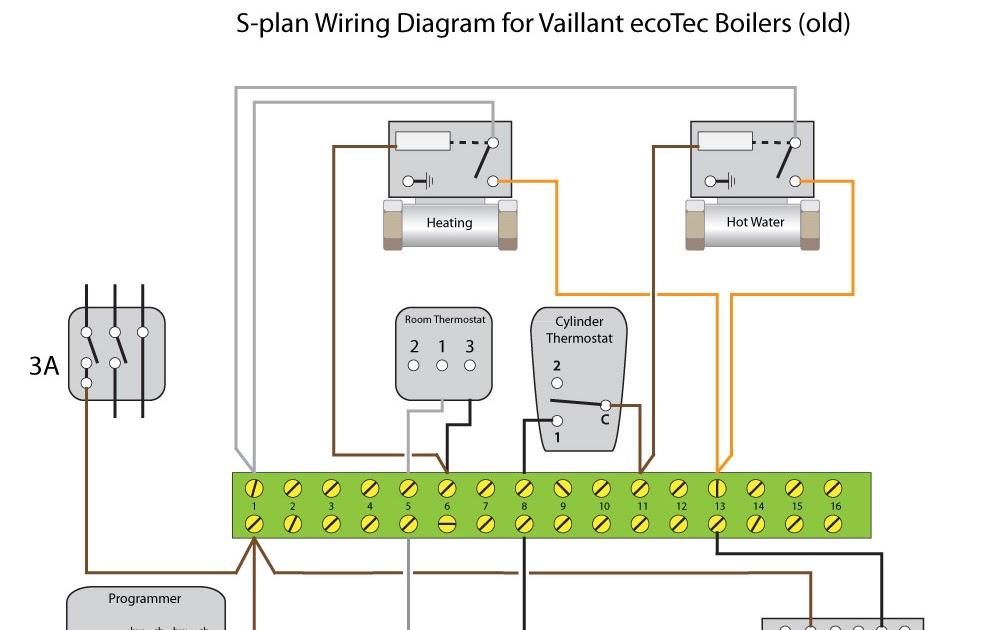 Wiring Diagram For Vaillant Ecotec Plus