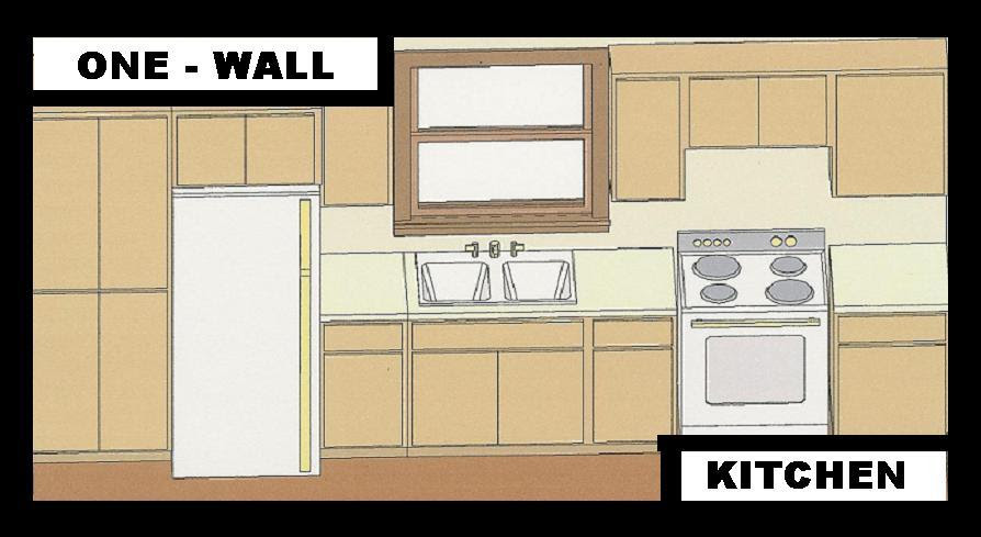 One Wall Kitchen Design Ideas On Home Decoration Com Proxy