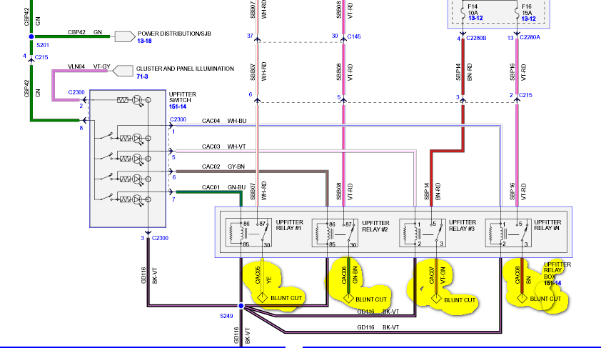 Ford Upfitter Switch Wiring Direction