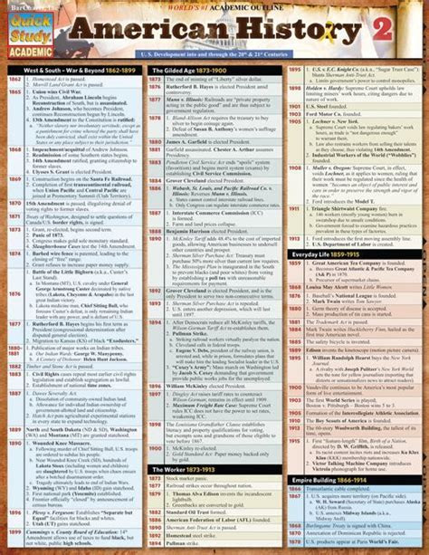 american history  history history timeline teaching