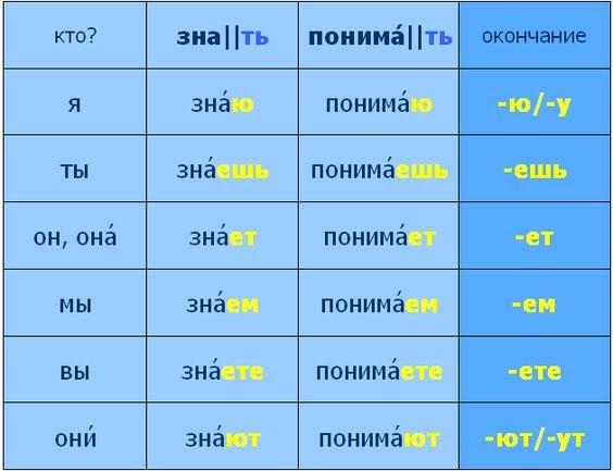 Prepositionaali Venäjä