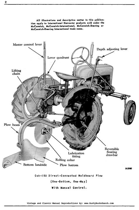 Diagrams Wiring : Farmall Super A Wiring Diagram - Best