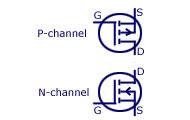 e-MOSFET Circuit Symbol