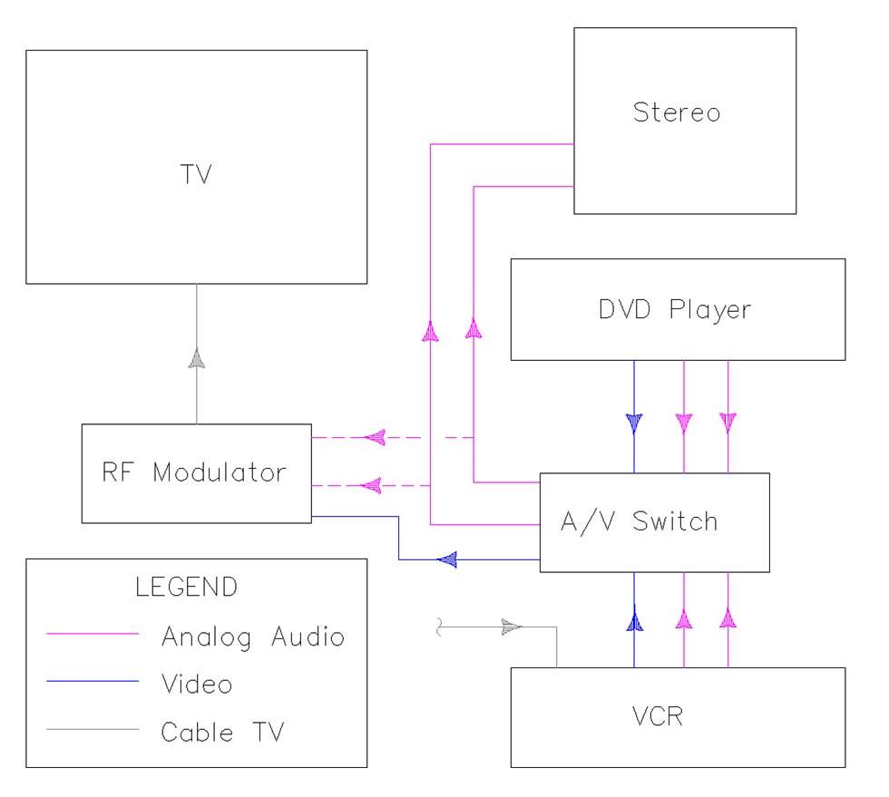 Lull 644b 42 Wiring Diagram