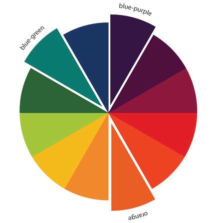 Orange, Blue-green, Blue-purple by jenib320