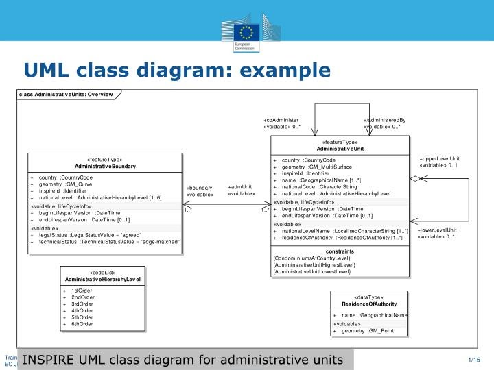 Class Diagram Example With Explanation Ppt ~ DIAGRAM