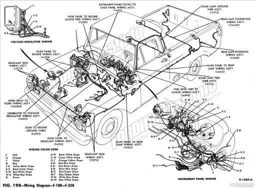 Diagram In Pictures Database 1969 Ford F100 Wiring Diagram Just Download Or Read Wiring Diagram James M Rubenstein Turbosmart Boost Wiring Onyxum Com