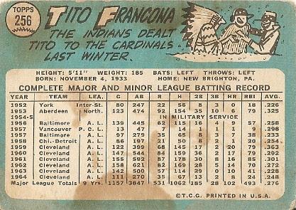 Tito Francona (back) by you.