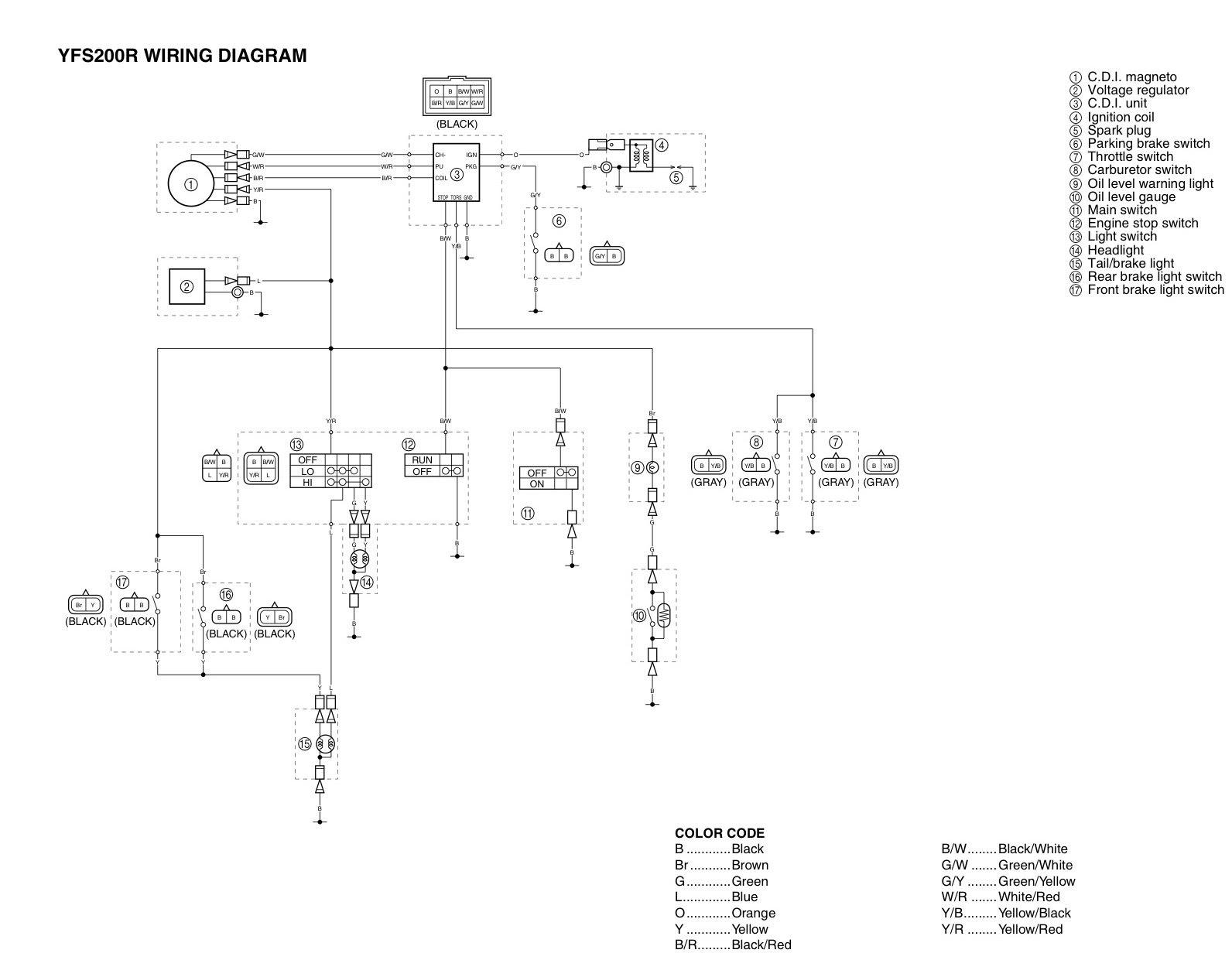 34 Yamaha Blaster Parts Diagram