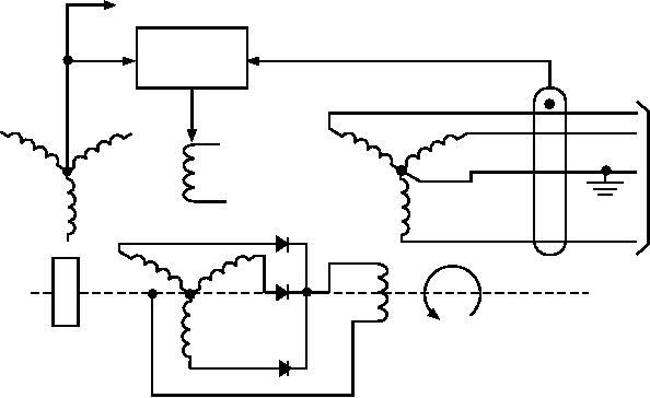 Figure 7 34 Diagram Of A Brushless Ac Generator Excitation System