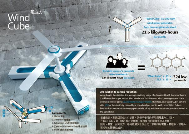 windcube01 Wind Cube, Energía Eólica Personal