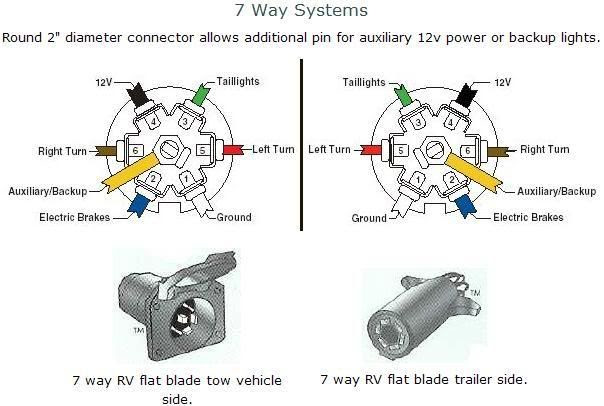 30 Chevy Trailer Plug Wiring Diagram