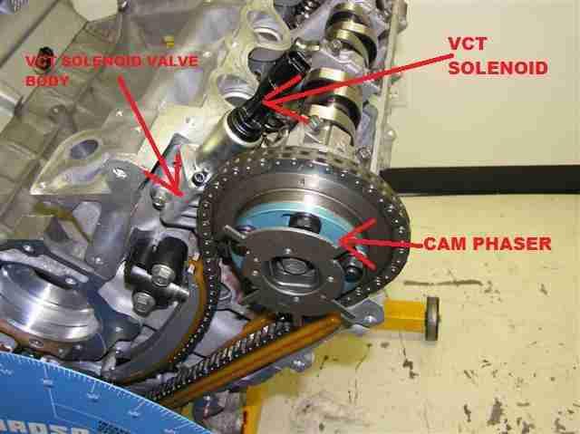 P0017 - Crankshaft position/camshaft position, bank 1 ...