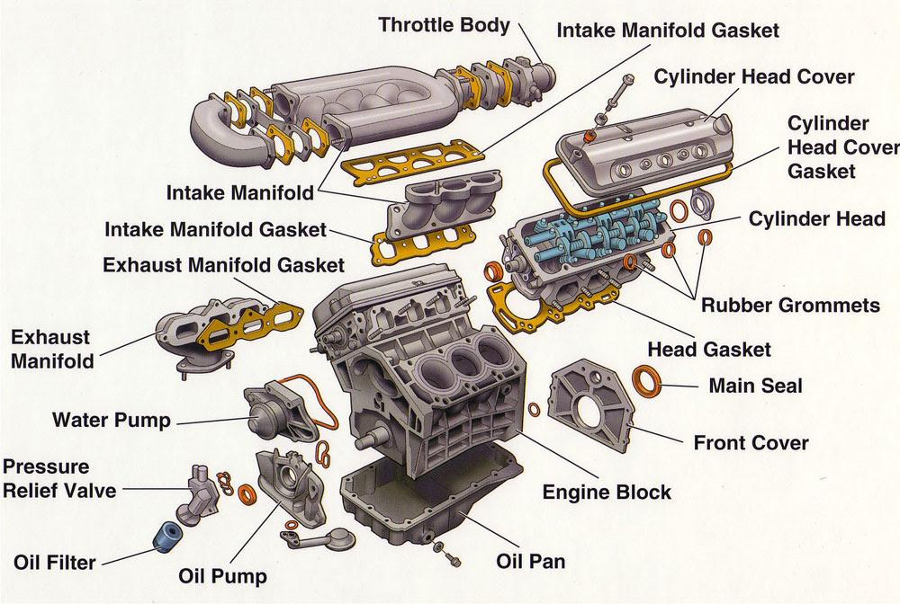 Ford V6 Engine Diagram - Circuit Diagram Maker